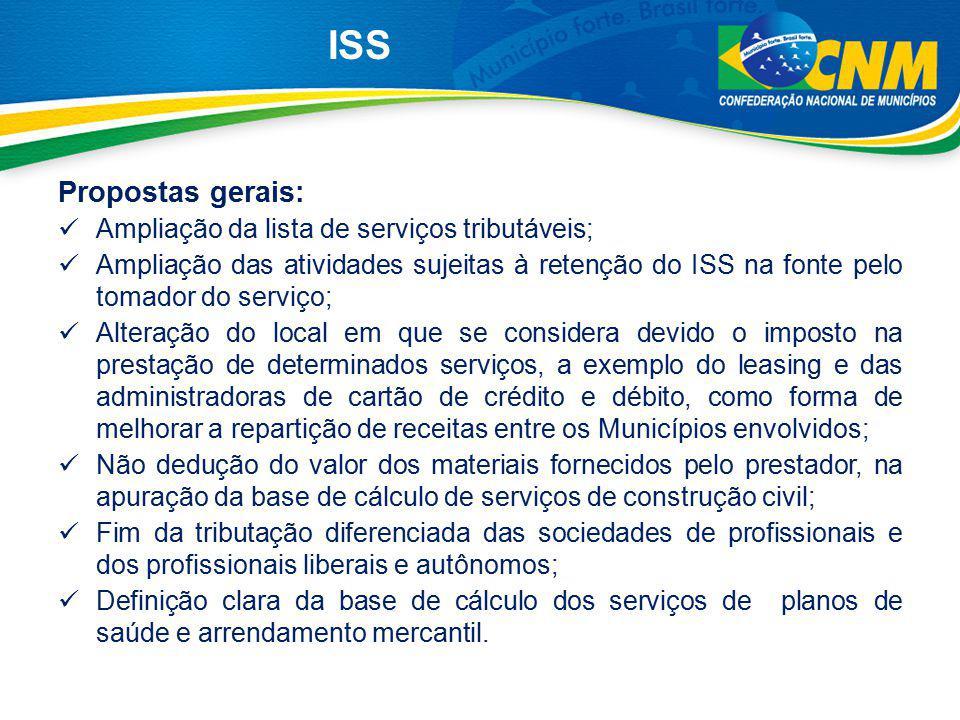 ISS Propostas gerais: Ampliação da lista de serviços tributáveis;