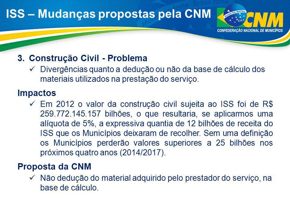 ISS – Mudanças propostas pela CNM