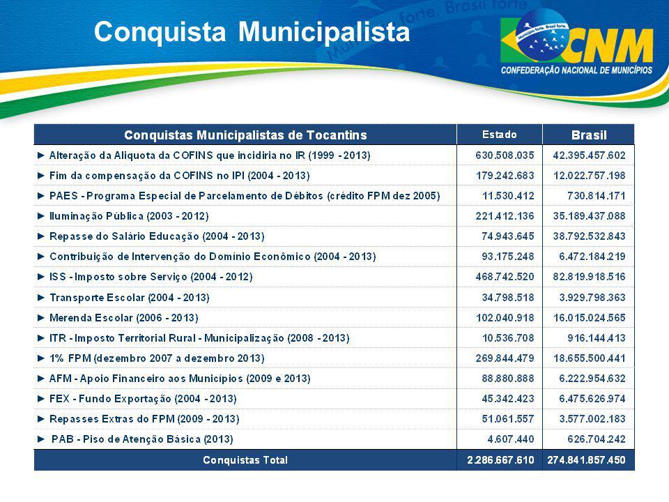 Conquista Municipalista