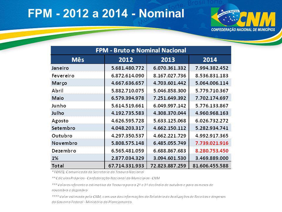 FPM - 2012 a 2014 - Nominal