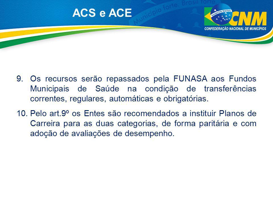 ACS e ACE