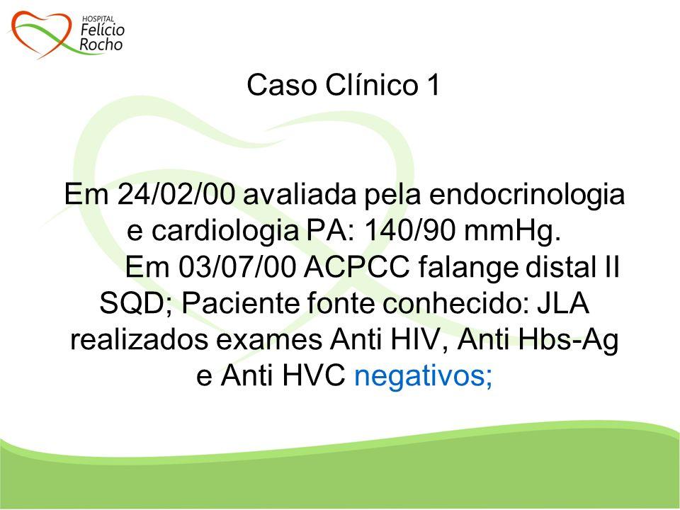 Caso Clínico 1 Em 24/02/00 avaliada pela endocrinologia e cardiologia PA: 140/90 mmHg.