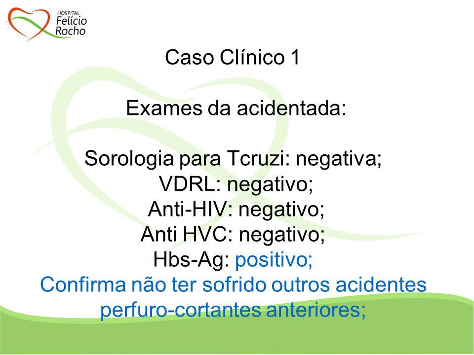 Caso Clínico 1 Exames da acidentada: Sorologia para Tcruzi: negativa; VDRL: negativo; Anti-HIV: negativo; Anti HVC: negativo; Hbs-Ag: positivo; Confirma não ter sofrido outros acidentes perfuro-cortantes anteriores;