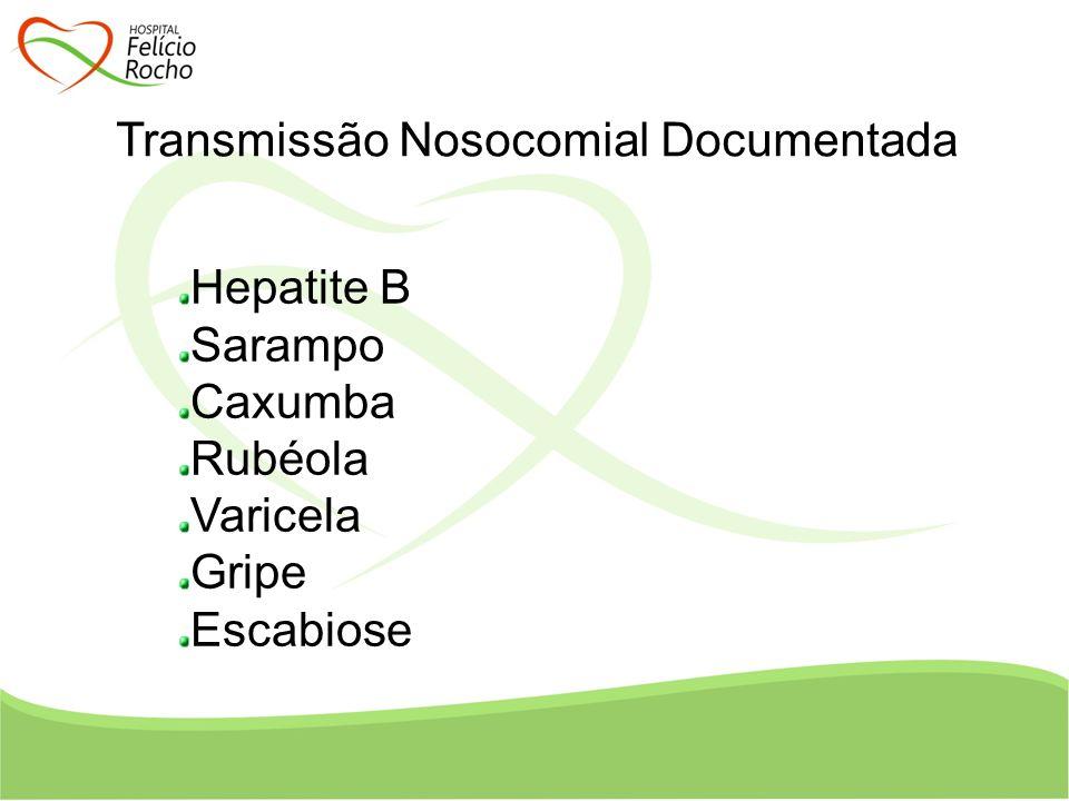 Transmissão Nosocomial Documentada