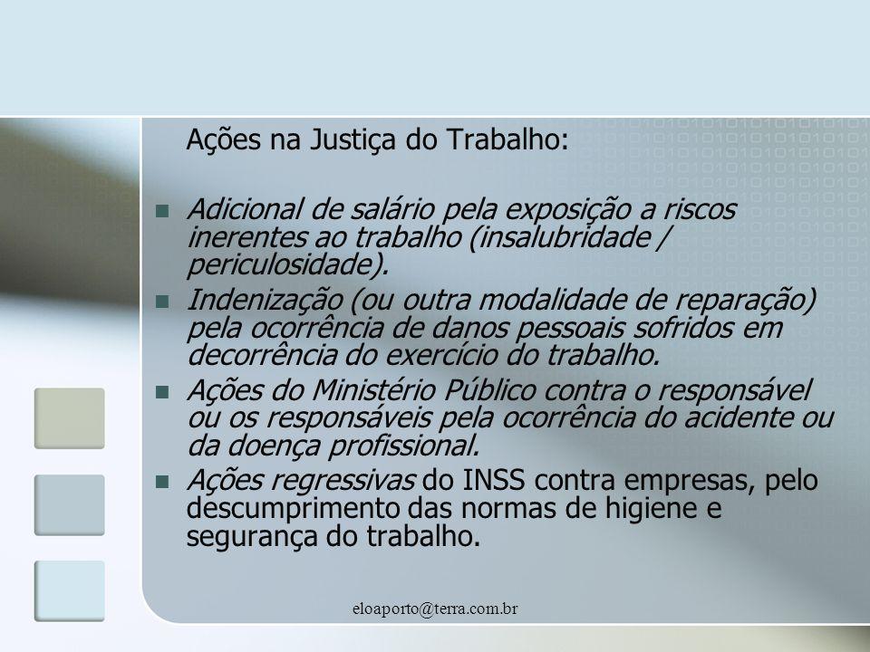 Ações na Justiça do Trabalho: