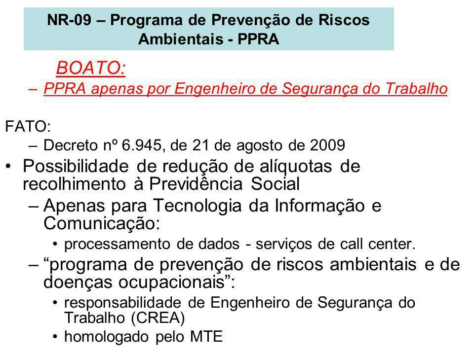 NR-09 – Programa de Prevenção de Riscos Ambientais - PPRA