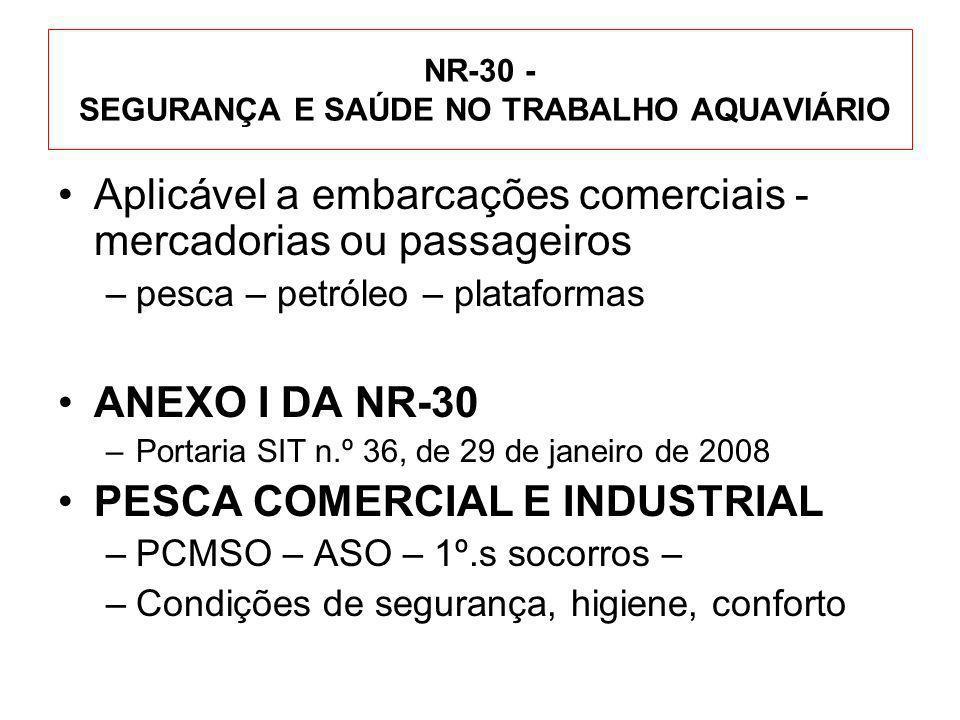 NR-30 - SEGURANÇA E SAÚDE NO TRABALHO AQUAVIÁRIO