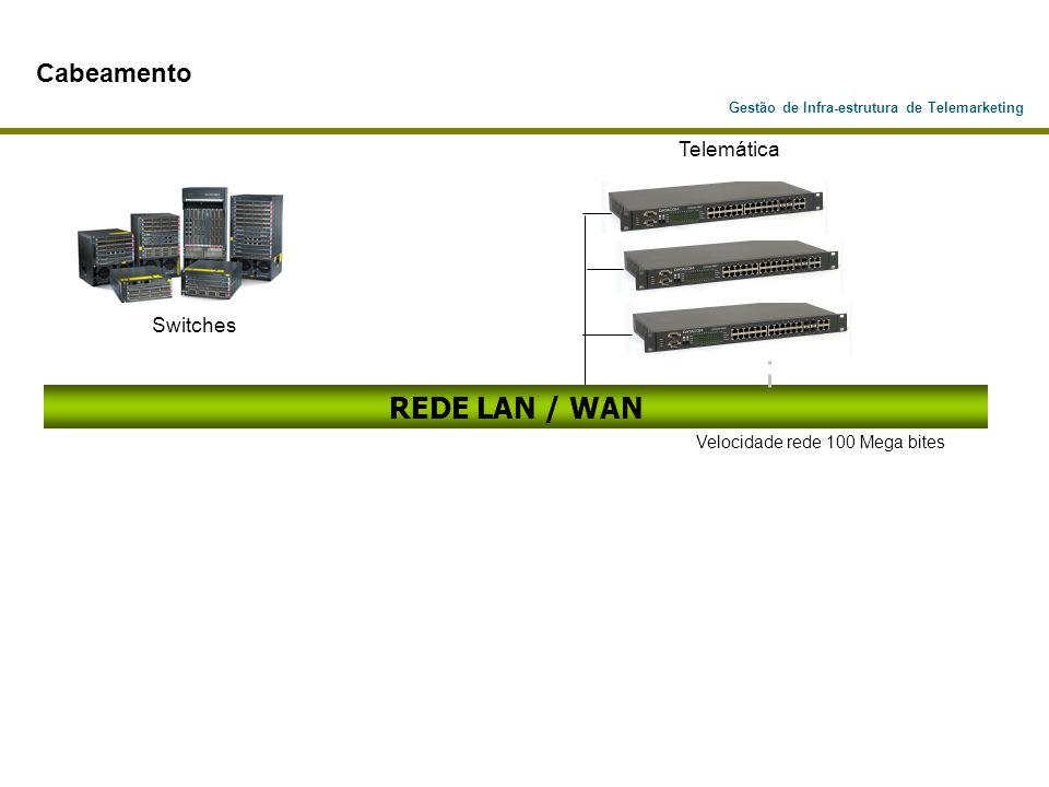 REDE LAN / WAN Cabeamento Telemática Switches