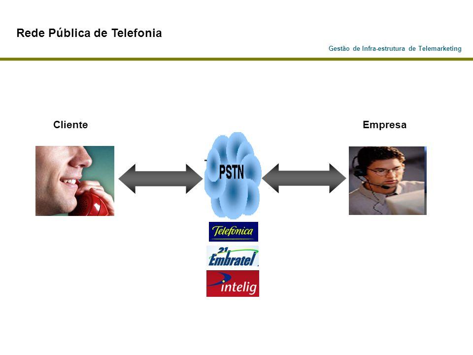 Rede Pública de Telefonia