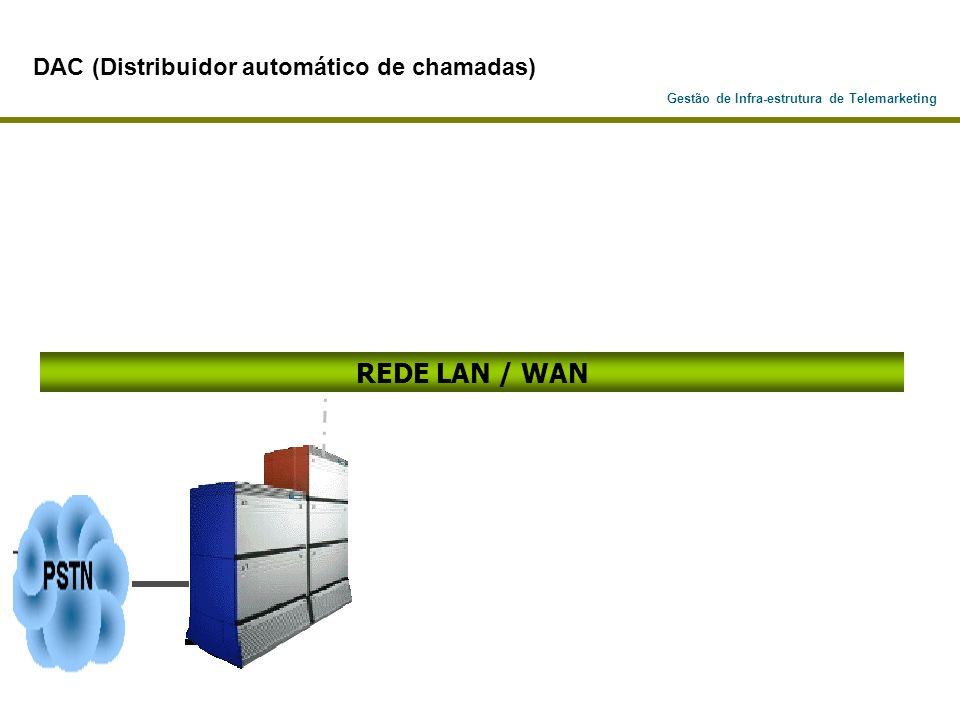 DAC (Distribuidor automático de chamadas)