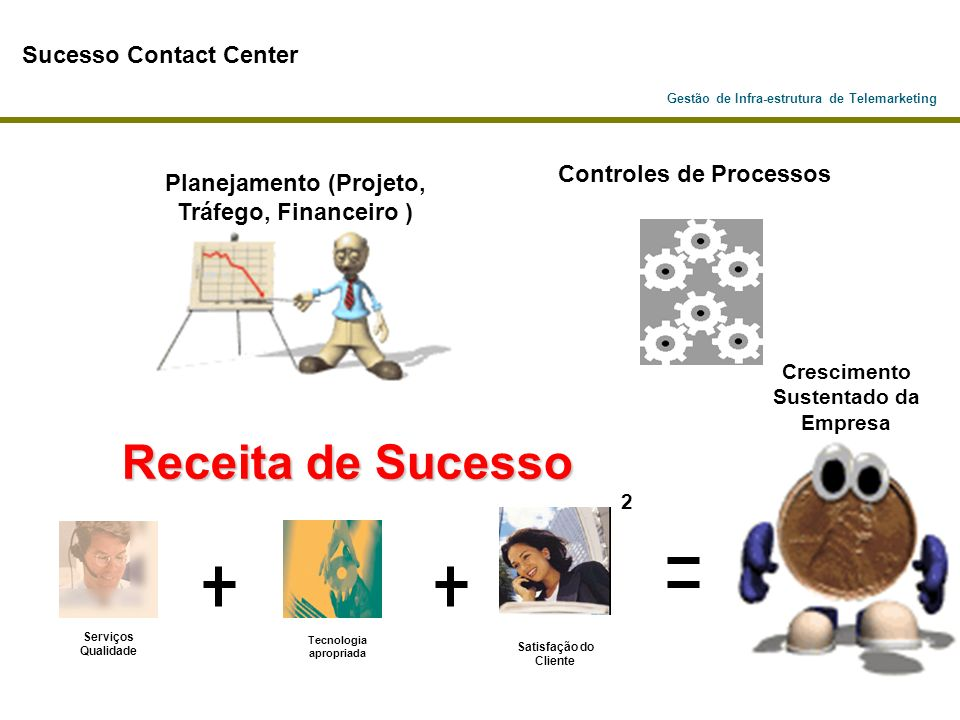 Receita de Sucesso Sucesso Contact Center Controles de Processos