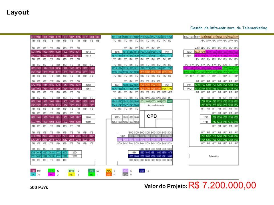 R$ 7.200.000,00 Layout Valor do Projeto: CPD 500 P.A's