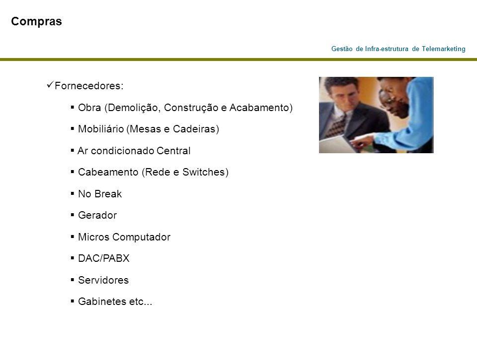 Compras Fornecedores: Obra (Demolição, Construção e Acabamento)