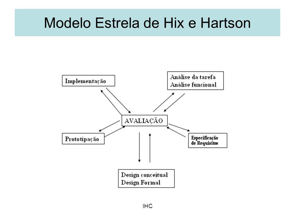 Modelo Estrela de Hix e Hartson