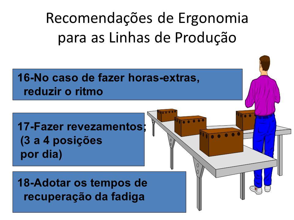 Recomendações de Ergonomia para as Linhas de Produção