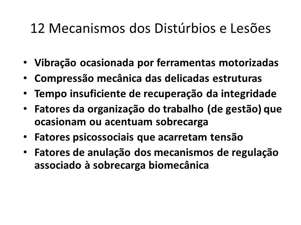 12 Mecanismos dos Distúrbios e Lesões