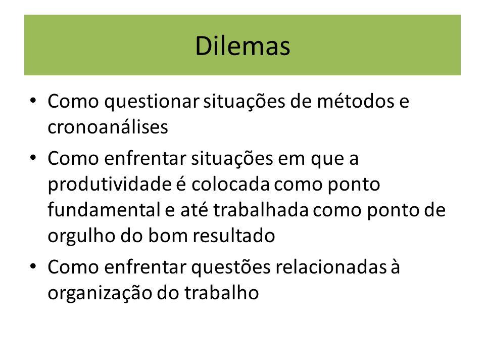 Dilemas Como questionar situações de métodos e cronoanálises