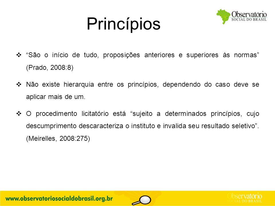 Princípios São o início de tudo, proposições anteriores e superiores às normas (Prado, 2008:8)
