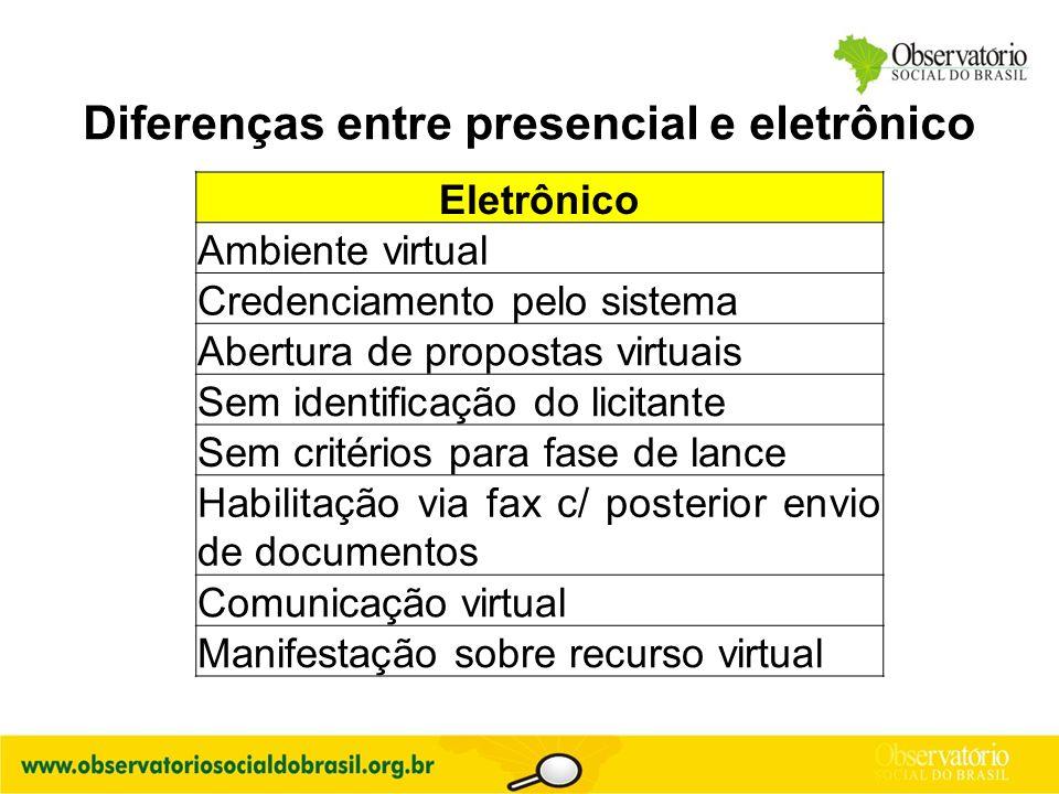 Diferenças entre presencial e eletrônico