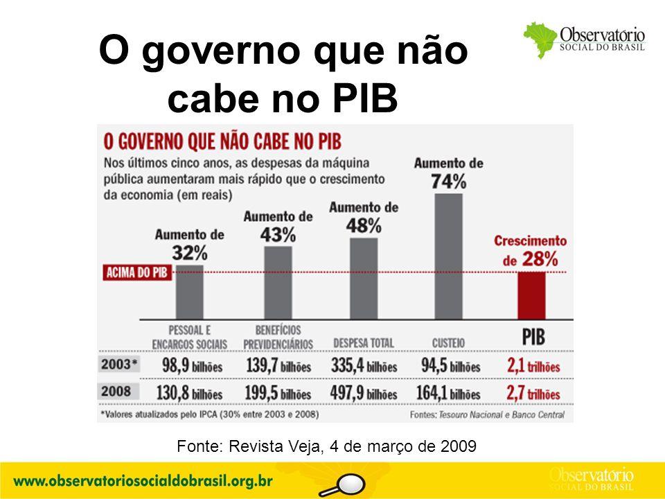O governo que não cabe no PIB