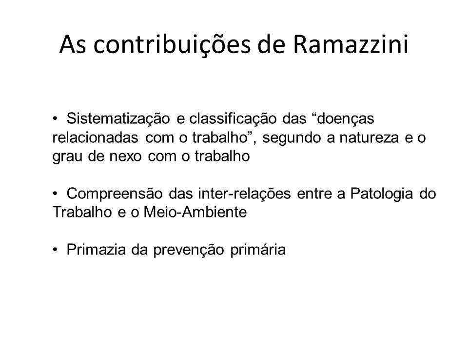 As contribuições de Ramazzini
