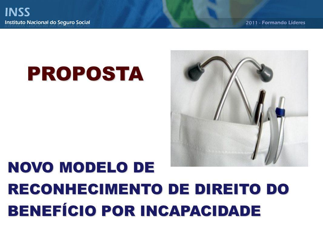 PROPOSTA NOVO MODELO DE RECONHECIMENTO DE DIREITO DO BENEFÍCIO POR INCAPACIDADE 1