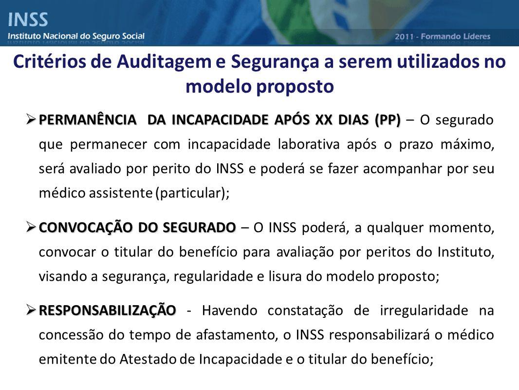 Critérios de Auditagem e Segurança a serem utilizados no modelo proposto