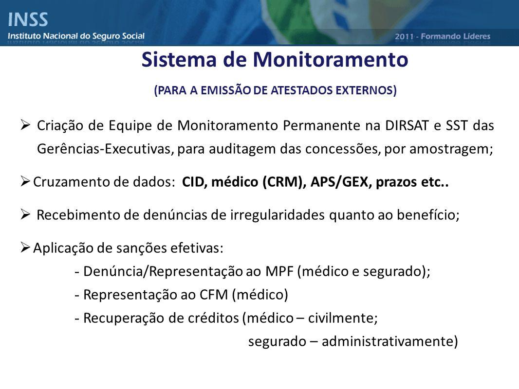 Sistema de Monitoramento (PARA A EMISSÃO DE ATESTADOS EXTERNOS)