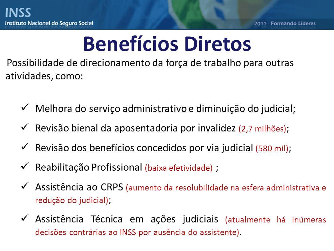 Benefícios Diretos Possibilidade de direcionamento da força de trabalho para outras atividades, como: