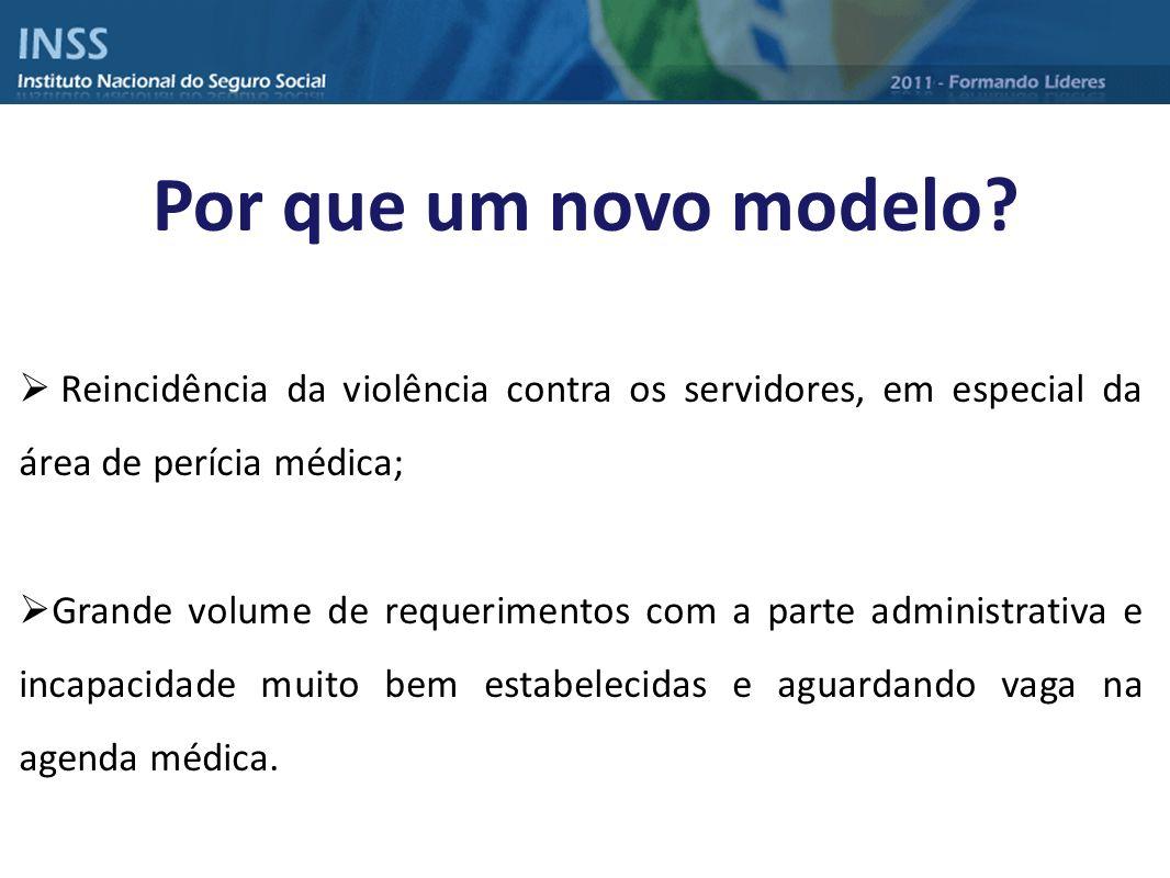 Por que um novo modelo Reincidência da violência contra os servidores, em especial da área de perícia médica;