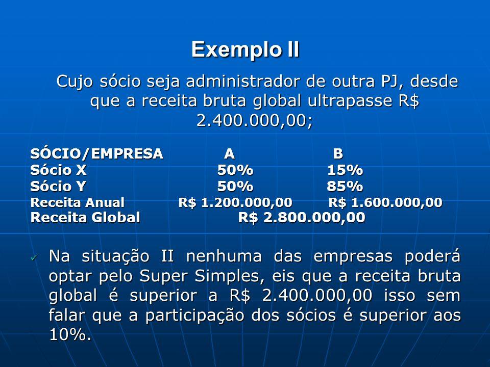 Exemplo II Cujo sócio seja administrador de outra PJ, desde que a receita bruta global ultrapasse R$ 2.400.000,00;