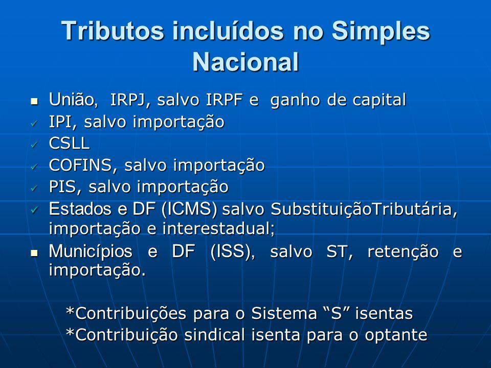 Tributos incluídos no Simples Nacional