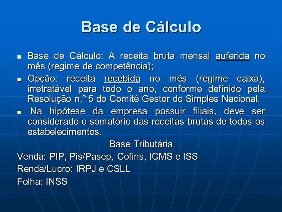 Base de Cálculo Base de Cálculo: A receita bruta mensal auferida no mês (regime de competência);
