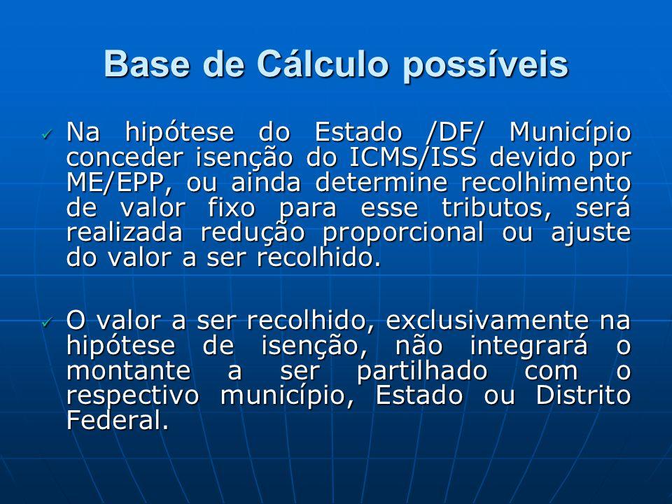 Base de Cálculo possíveis