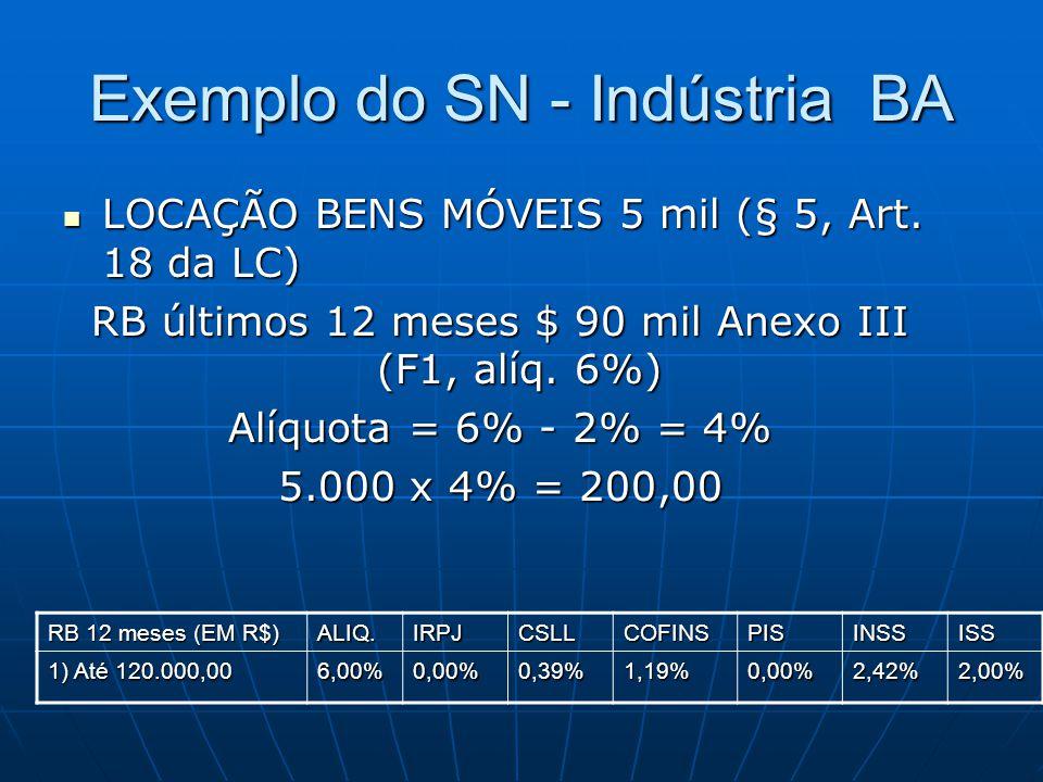Exemplo do SN - Indústria BA
