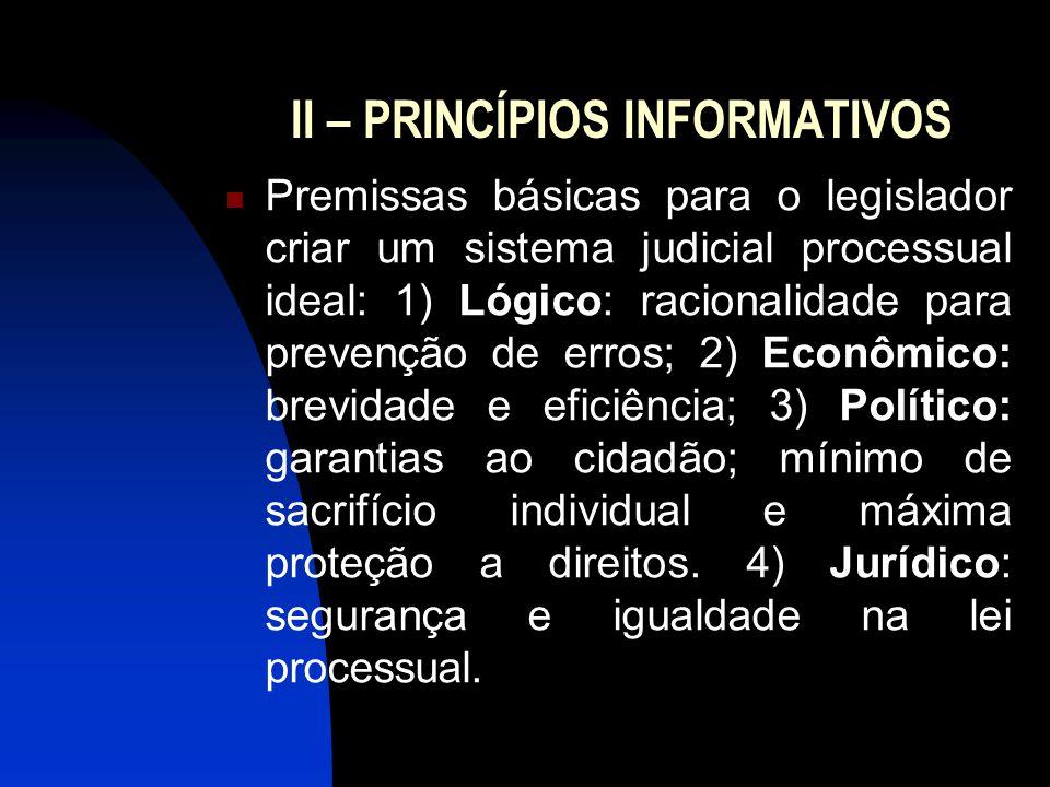 II – PRINCÍPIOS INFORMATIVOS