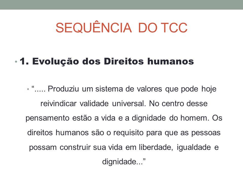 SEQUÊNCIA DO TCC 1. Evolução dos Direitos humanos