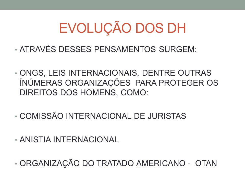 EVOLUÇÃO DOS DH ATRAVÉS DESSES PENSAMENTOS SURGEM:
