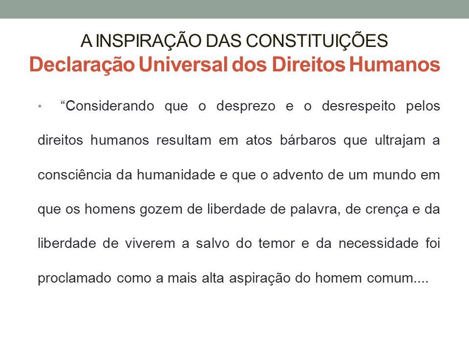A INSPIRAÇÃO DAS CONSTITUIÇÕES Declaração Universal dos Direitos Humanos
