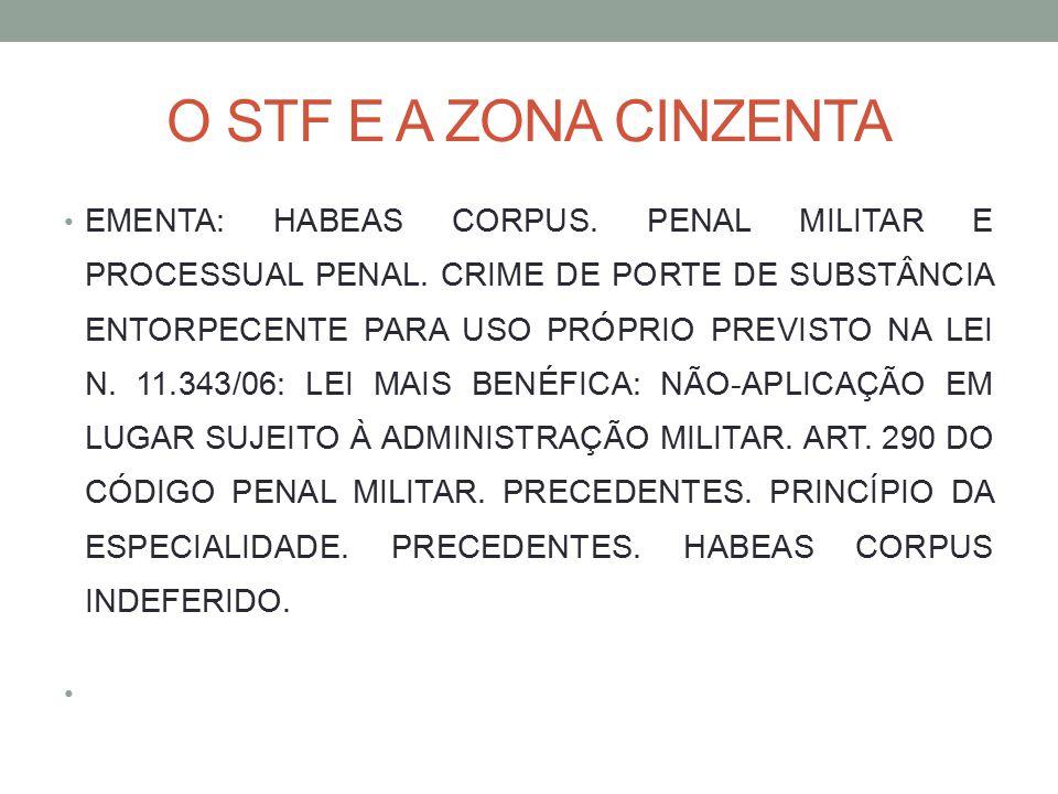 O STF E A ZONA CINZENTA
