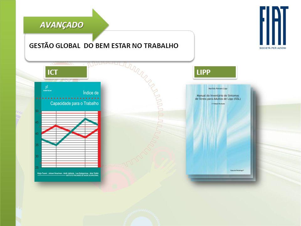 AVANÇADO GESTÃO GLOBAL DO BEM ESTAR NO TRABALHO ICT LIPP