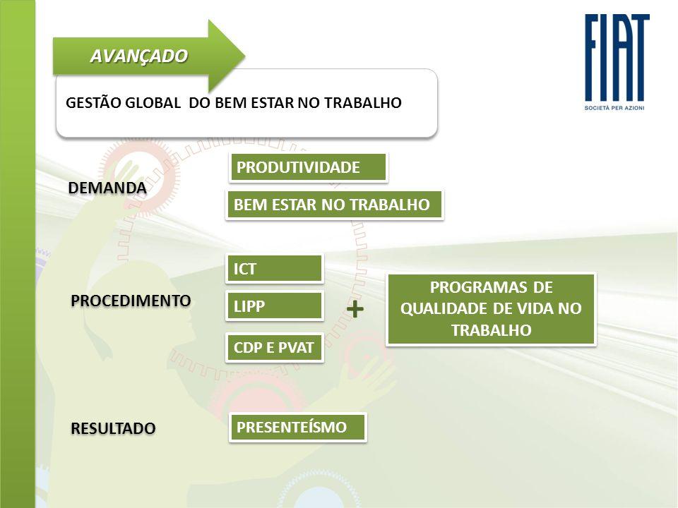 PROGRAMAS DE QUALIDADE DE VIDA NO TRABALHO