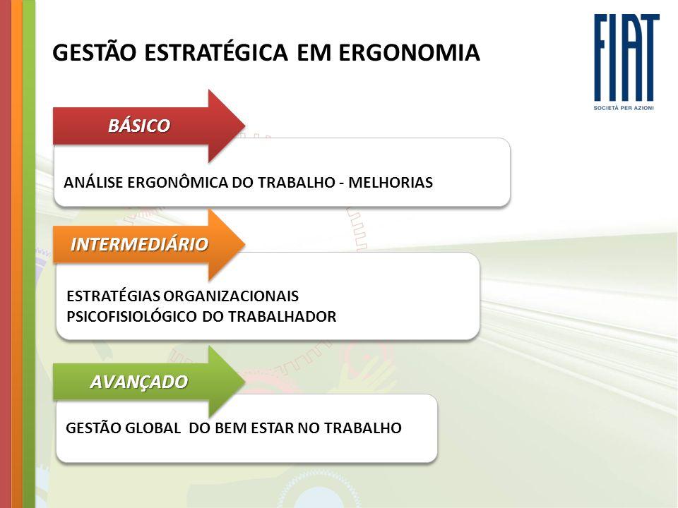 GESTÃO ESTRATÉGICA EM ERGONOMIA