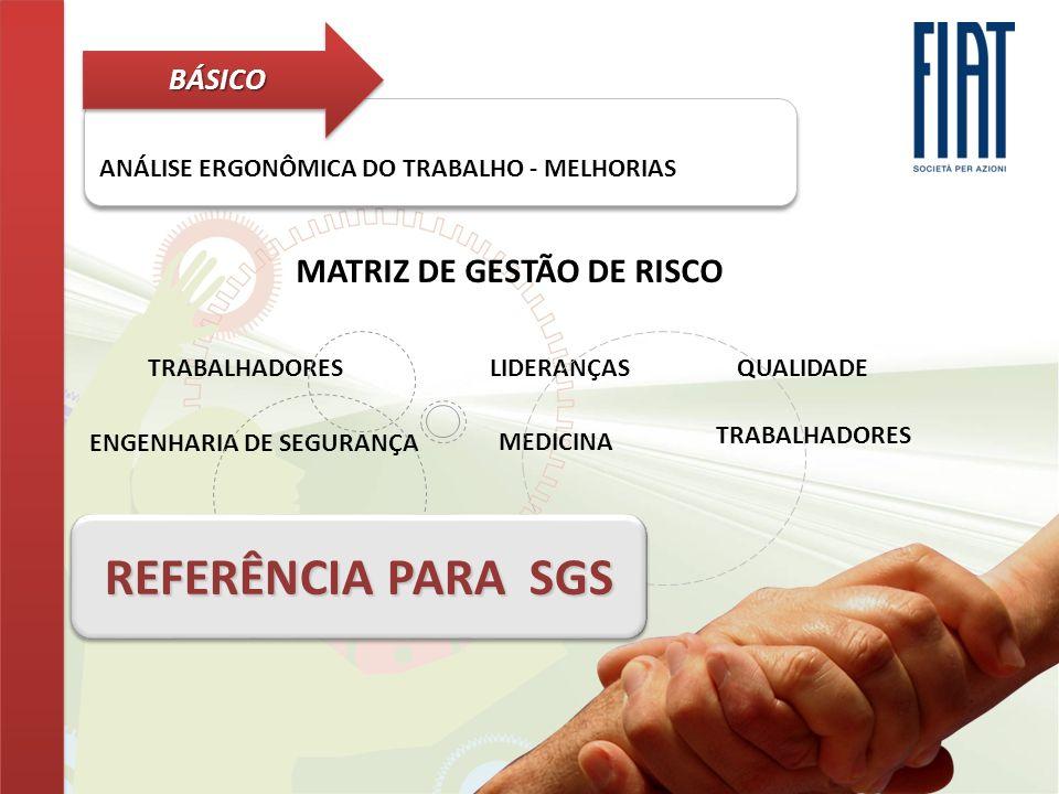 REFERÊNCIA PARA SGS MATRIZ DE GESTÃO DE RISCO BÁSICO