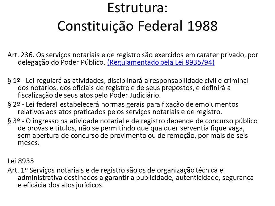 Estrutura: Constituição Federal 1988
