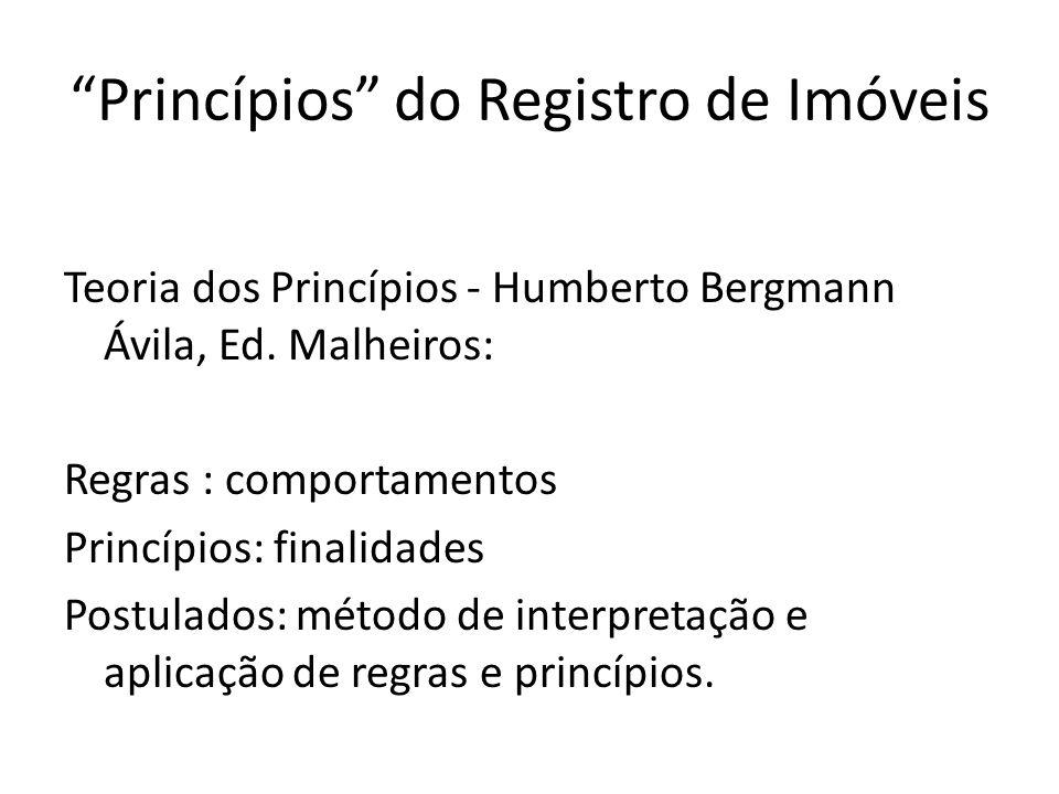 Princípios do Registro de Imóveis