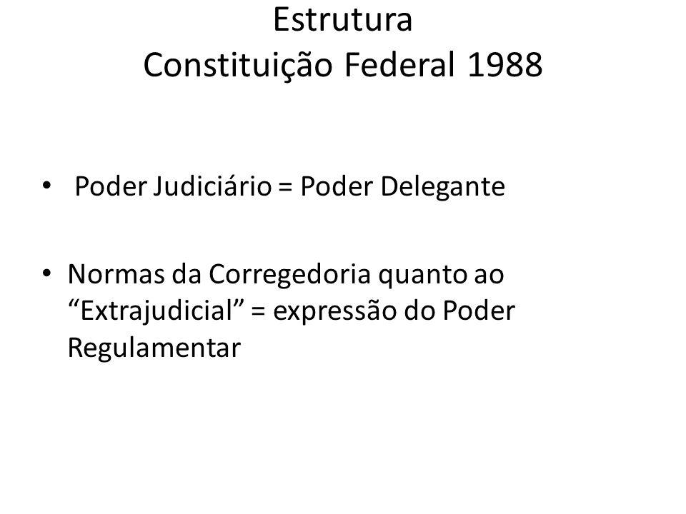 Estrutura Constituição Federal 1988