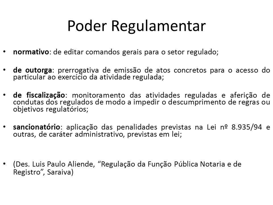 Poder Regulamentar normativo: de editar comandos gerais para o setor regulado;