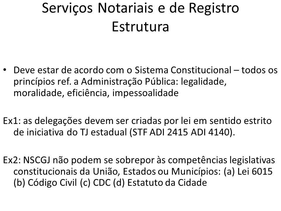 Serviços Notariais e de Registro Estrutura