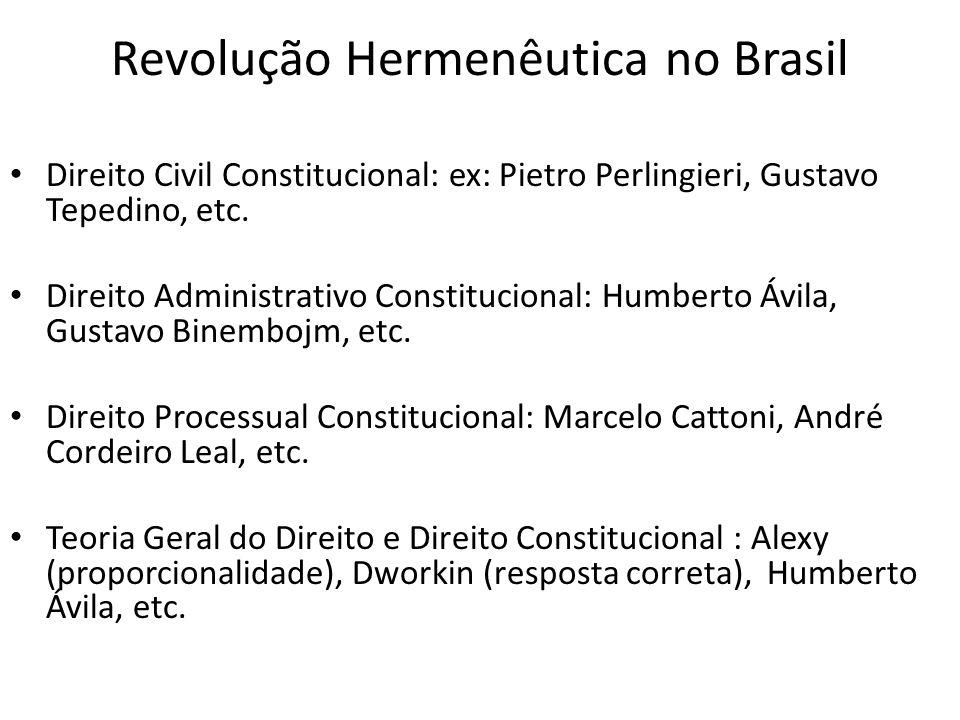 Revolução Hermenêutica no Brasil